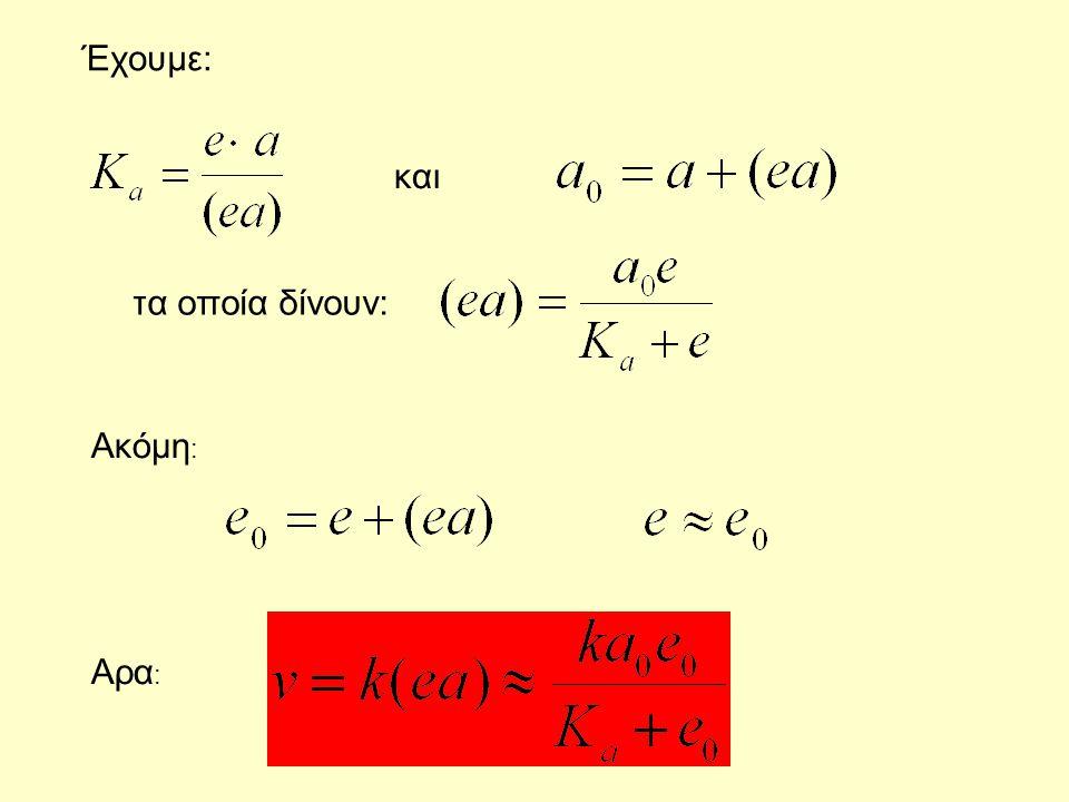 Περιορισμός από διάχυση όπου k e ο συντελεστής μεταφοράς μάζας o k e είναι συνάρτηση των φυσικών ιδιοτήτων και των υδροδυναμικών συνθηκών.