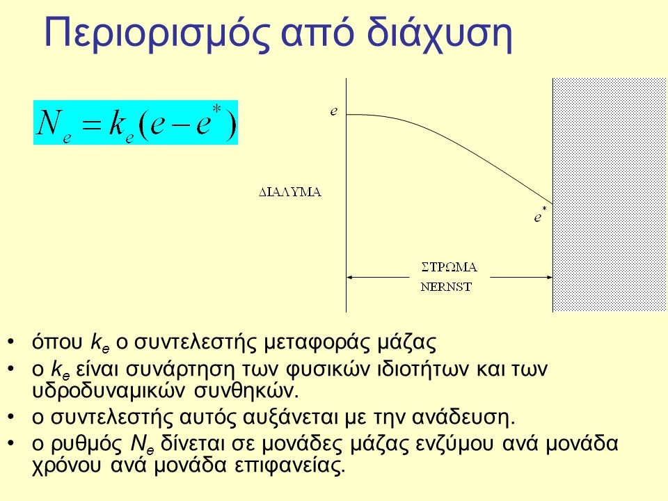 Παράγοντας αποτελεσματικότητας τo x και επομένως το η τείνει στο 1 καθώς το Da τείνει στο 0 για Da>>1 (περιοχή περιορισμού από την διάχυση) έχουμε ότι: Η αντίδραση γίνεται ουσιαστικά αντίδραση α' τάξης ως προς s 0 και ανεξάρτητη από τις κινητικές σταθερές v max και K m, καθώς και άλλες επιδράσεις όπως του pH κλπ.
