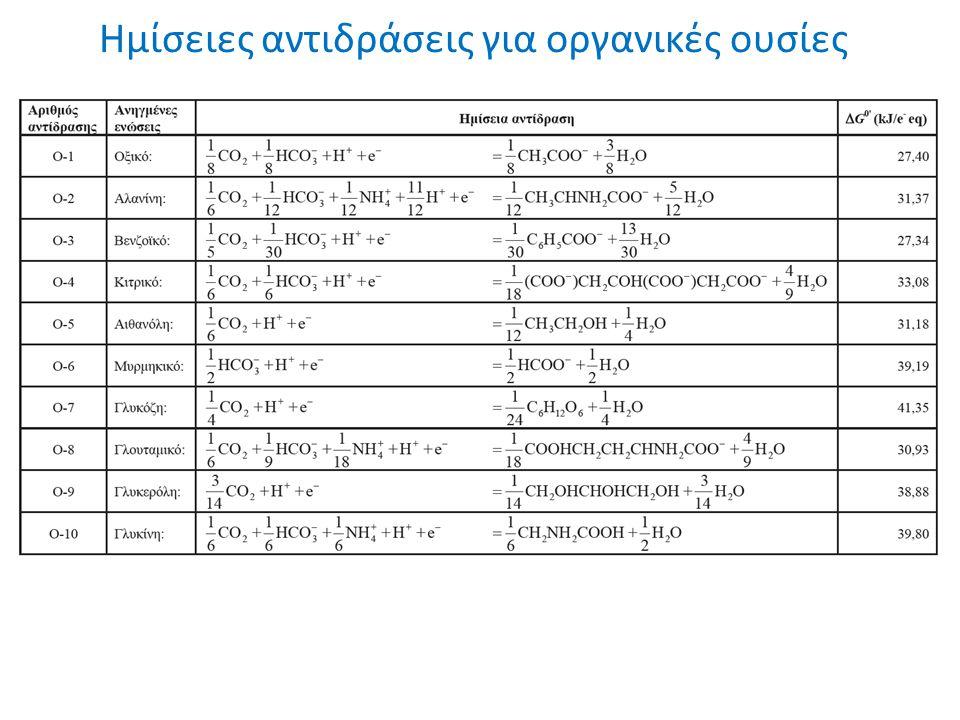 Ημίσειες αντιδράσεις για οργανικές ουσίες