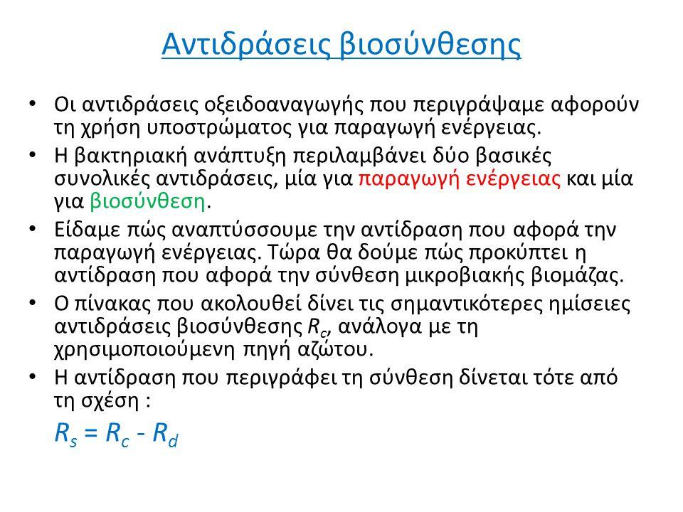 Αντιδράσεις βιοσύνθεσης Οι αντιδράσεις οξειδοαναγωγής που περιγράψαμε αφορούν τη χρήση υποστρώματος για παραγωγή ενέργειας.
