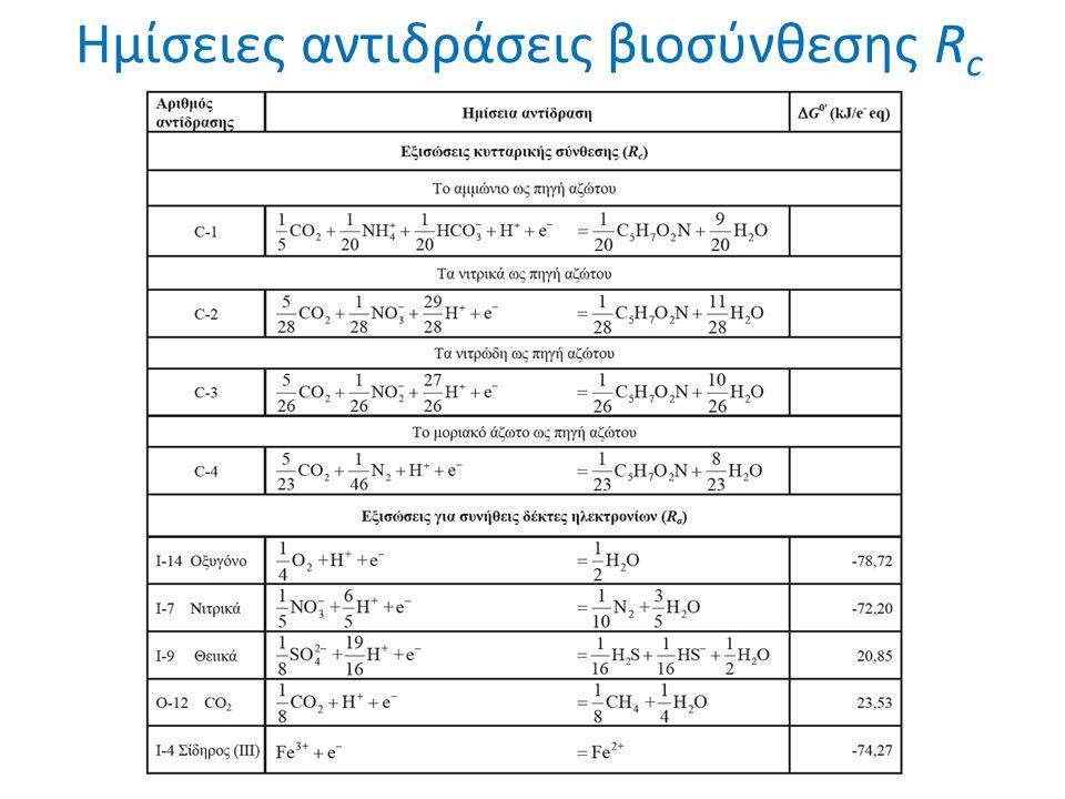 Ημίσειες αντιδράσεις βιοσύνθεσης R c