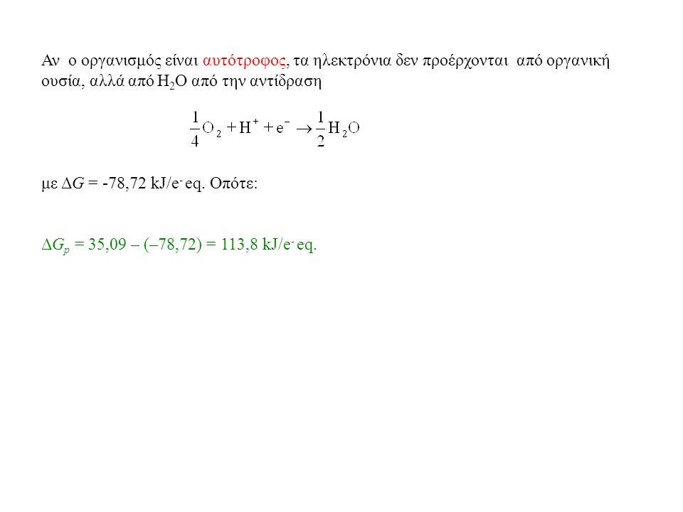 Αν ο οργανισμός είναι αυτότροφος, τα ηλεκτρόνια δεν προέρχονται από οργανική ουσία, αλλά από Η 2 Ο από την αντίδραση με ΔG = -78,72 kJ/e - eq.