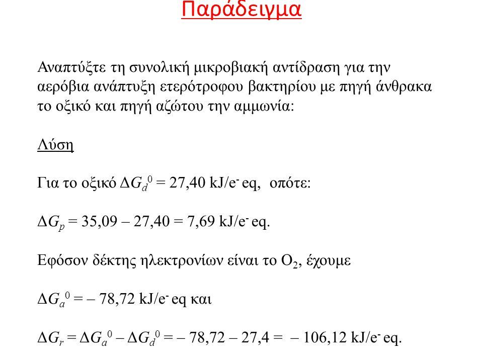 Παράδειγμα Αναπτύξτε τη συνολική μικροβιακή αντίδραση για την αερόβια ανάπτυξη ετερότροφου βακτηρίου με πηγή άνθρακα το οξικό και πηγή αζώτου την αμμωνία: Λύση Για το οξικό ΔG d 0 = 27,40 kJ/e - eq, οπότε: ΔG p = 35,09 – 27,40 = 7,69 kJ/e - eq.