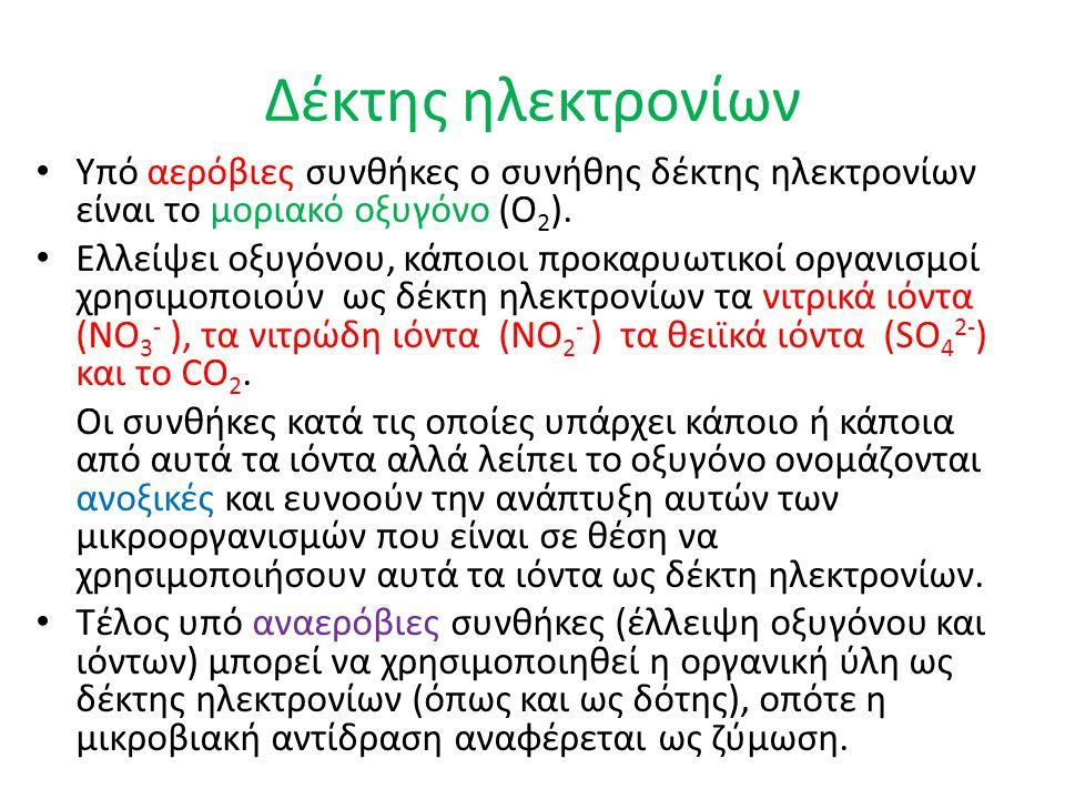 Δέκτης ηλεκτρονίων Υπό αερόβιες συνθήκες ο συνήθης δέκτης ηλεκτρονίων είναι το μοριακό οξυγόνο (Ο 2 ).