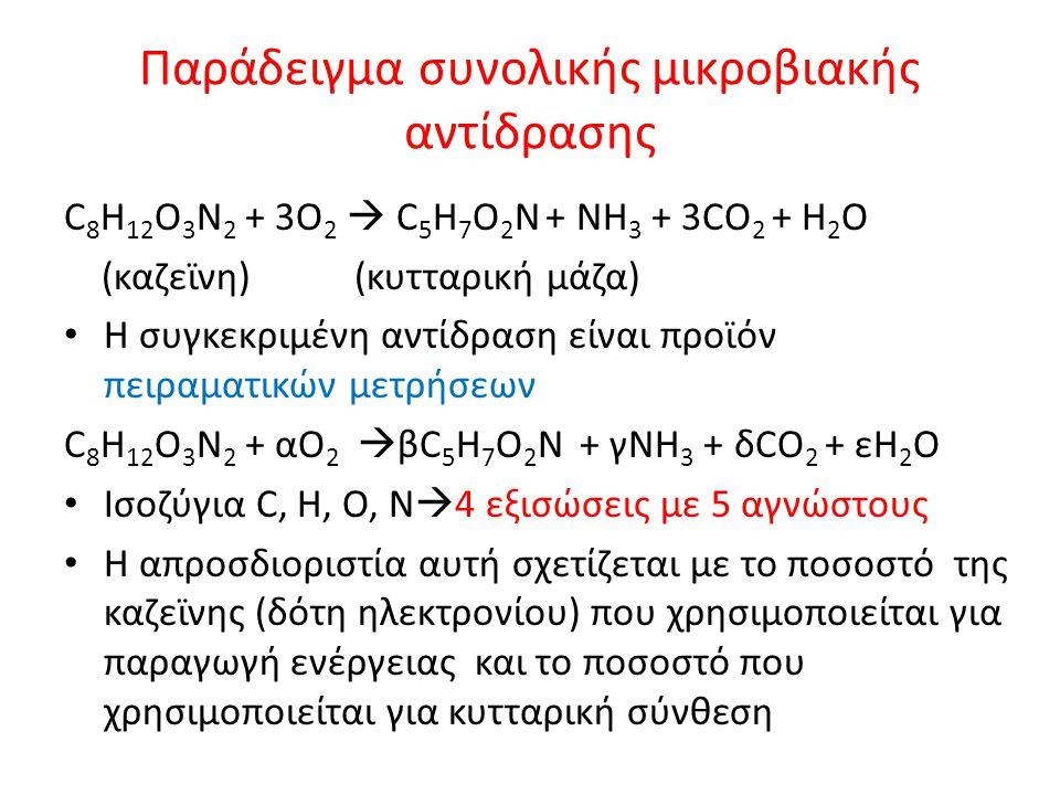 Παράδειγμα συνολικής μικροβιακής αντίδρασης C 8 H 12 O 3 N 2 + 3O 2  C 5 H 7 O 2 N + NH 3 + 3CO 2 + H 2 Ο (καζεϊνη) (κυτταρική μάζα) Η συγκεκριμένη αντίδραση είναι προϊόν πειραματικών μετρήσεων C 8 H 12 O 3 N 2 + αO 2  βC 5 H 7 O 2 N + γNH 3 + δCO 2 + εH 2 Ο Ισοζύγια C, H, O, N  4 εξισώσεις με 5 αγνώστους Η απροσδιοριστία αυτή σχετίζεται με το ποσοστό της καζεϊνης (δότη ηλεκτρονίου) που χρησιμοποιείται για παραγωγή ενέργειας και το ποσοστό που χρησιμοποιείται για κυτταρική σύνθεση