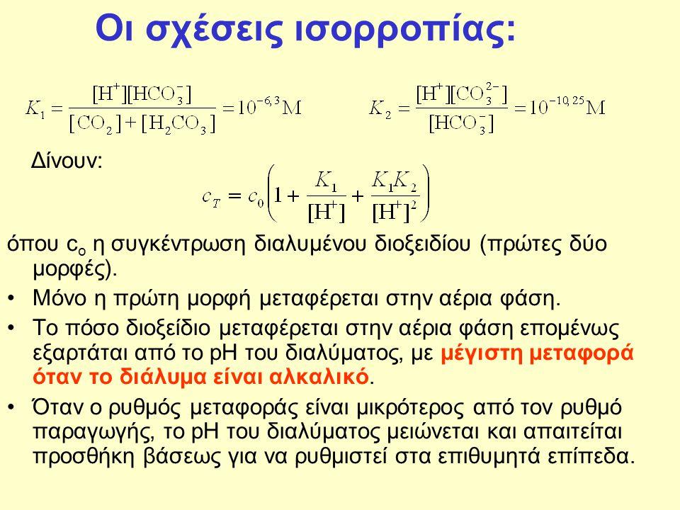 Οι σχέσεις ισορροπίας: όπου c o η συγκέντρωση διαλυμένου διοξειδίου (πρώτες δύο μορφές). Μόνο η πρώτη μορφή μεταφέρεται στην αέρια φάση. Το πόσο διοξε