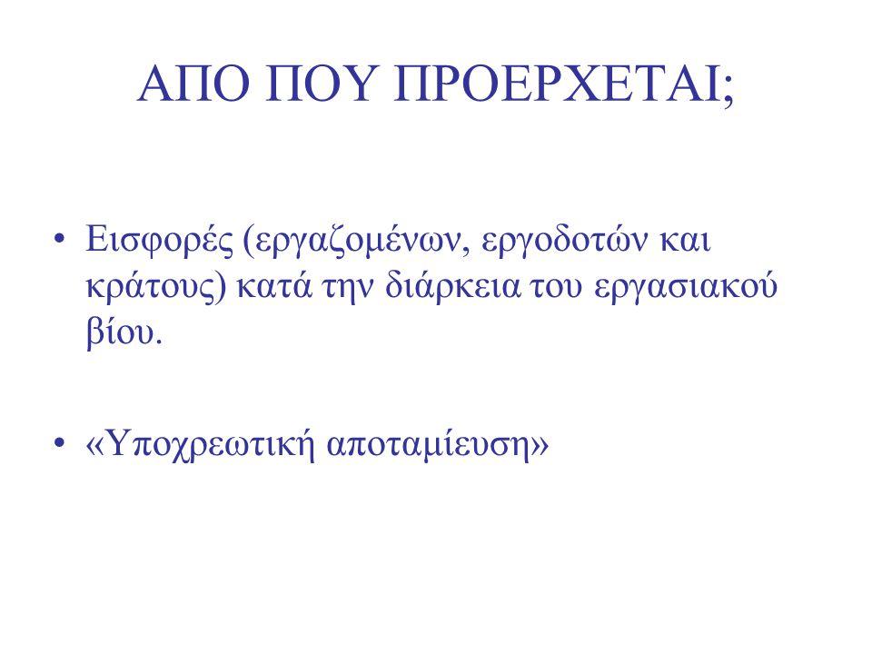 ΑΠΕΙΚΟΝΙΣΗ ΤΑΜΕΙΟΥ
