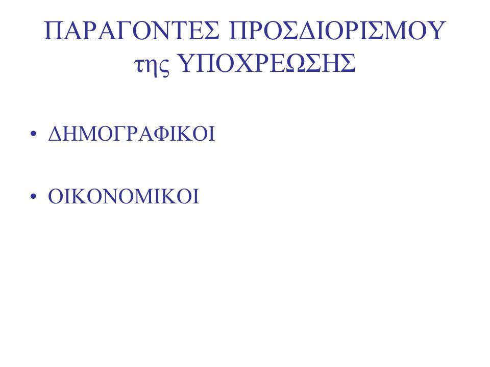 ΔΙΑΧΕΙΡΙΣΗ ΑΠΟΘΕΜΑΤΟΣ α) Πρέπει να επενδυθεί; β) Τι είδους Επενδύσεις; Τραπεζικοί Λογαριασμοί Ομόλογα Μετοχές Ακίνητα Ελληνικά ή Ξένα?