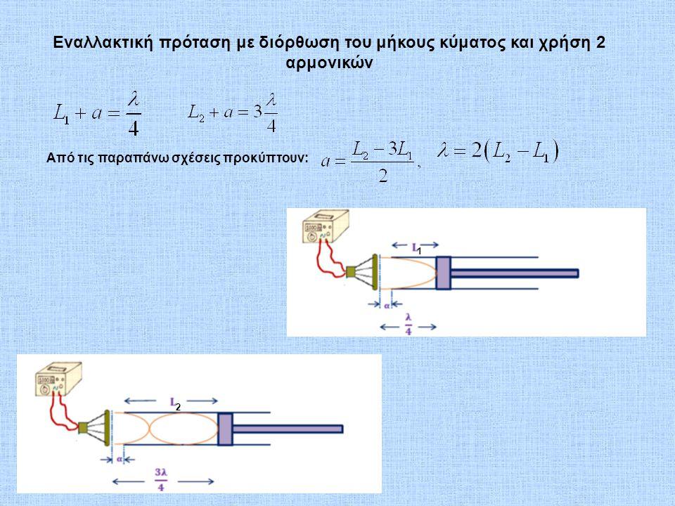 Επεξεργασία μετρήσεων Πινακας 1 - Μετρήσεις Συχνότηταf=600 Hzf=800 Hzf=1000 Hz Μέτρηση1η1η 2η2η 3η3η 1η1η 2η2η 3η3η 1η1η 2η2η 3η3η 1 ος συντονισμός: (cm)1312.713.399.59.58.58.5777 2 ος συντονισμός: (cm)4140.541.530 30.524.52425 Θερμοκρασία:( 0 C)22 0 C