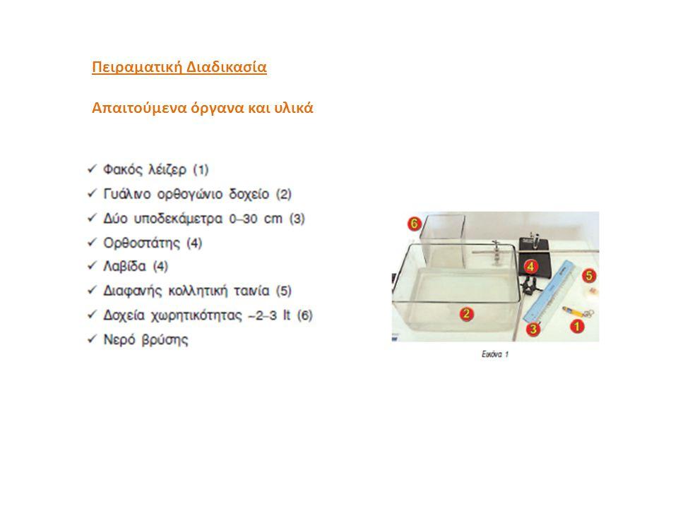 Πειραματική Διαδικασία Απαιτούμενα όργανα και υλικά