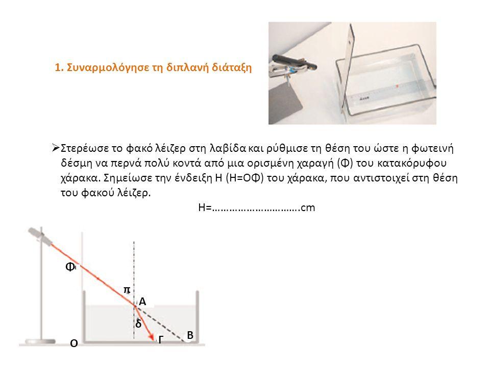 1. Συναρμολόγησε τη διπλανή διάταξη Ο Φ Α Α Β Γ Γ π δ  Στερέωσε το φακό λέιζερ στη λαβίδα και ρύθμισε τη θέση του ώστε η φωτεινή δέσμη να περνά πολύ