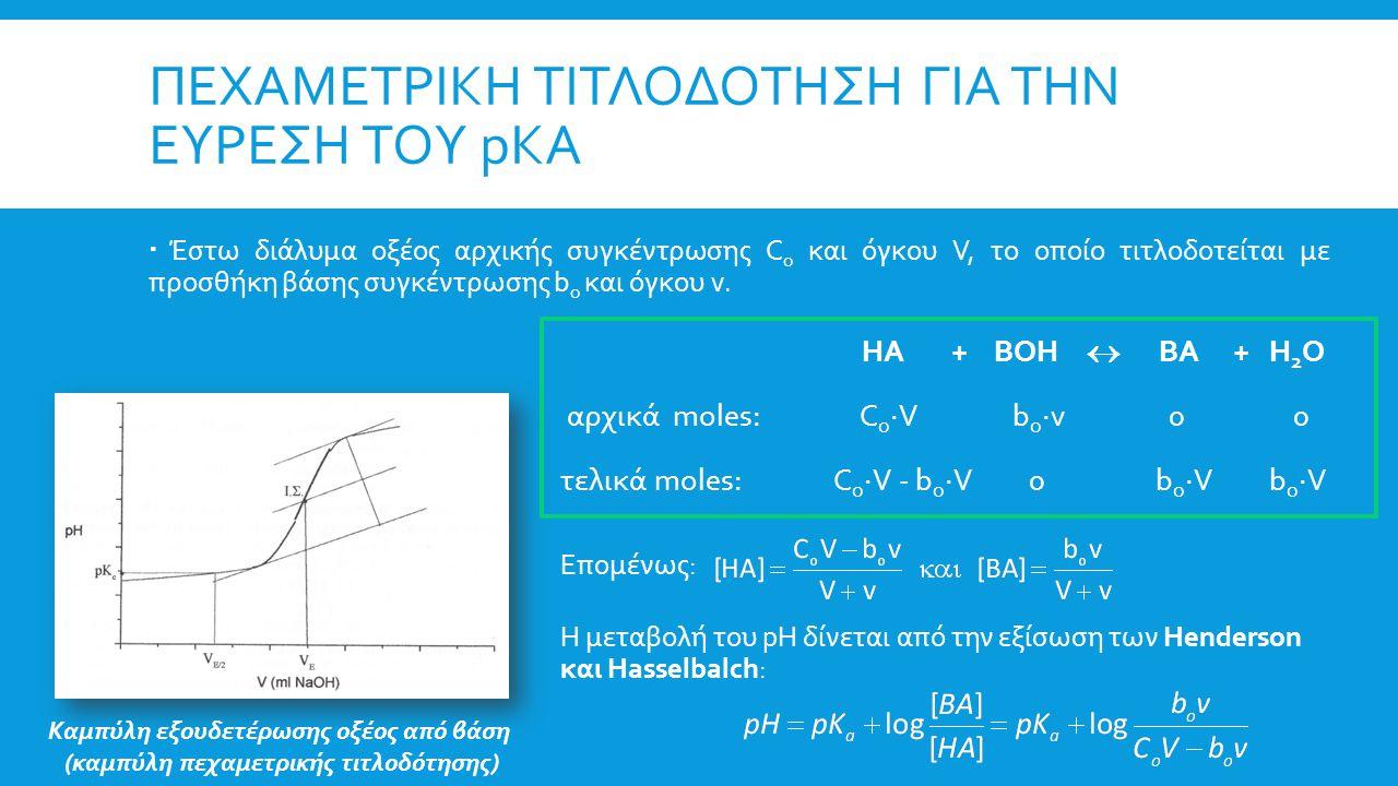 ΠΕΧΑΜΕΤΡΙΚΗ ΤΙΤΛΟΔΟΤΗΣΗ ΓΙΑ ΤΗΝ ΕΥΡΕΣΗ ΤΟΥ pKA  Έστω διάλυμα οξέος αρχικής συγκέντρωσης C o και όγκου V, το οποίο τιτλοδοτείται με προσθήκη βάσης συγ