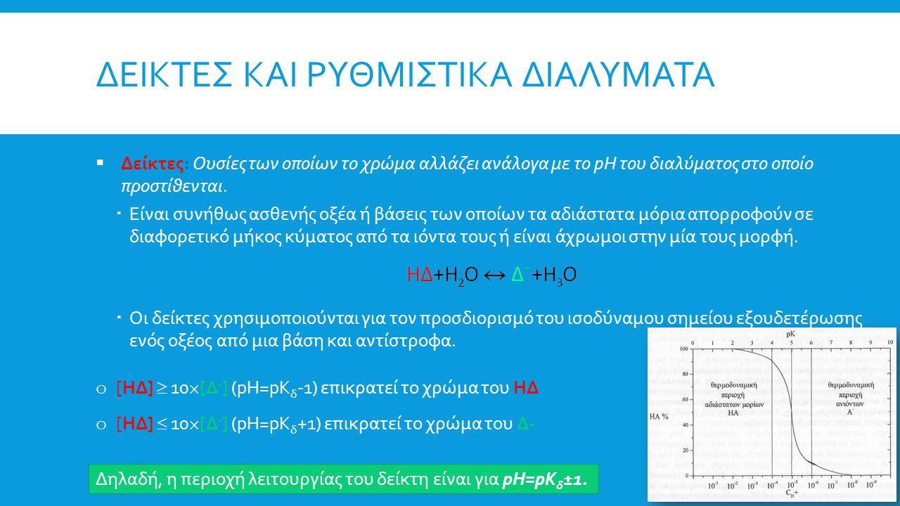 ΔΕΙΚΤΕΣ ΚΑΙ ΡΥΘΜΙΣΤΙΚΑ ΔΙΑΛΥΜΑΤΑ  Ρυθμιστικά διαλύματα: Διαλύματα των οποίων το pH παραμείνει πρακτικά σταθερό, όταν προστεθεί μικρή αλλά υπολογίσιμη ποσότητα ισχυρών οξέων ή βάσεων.
