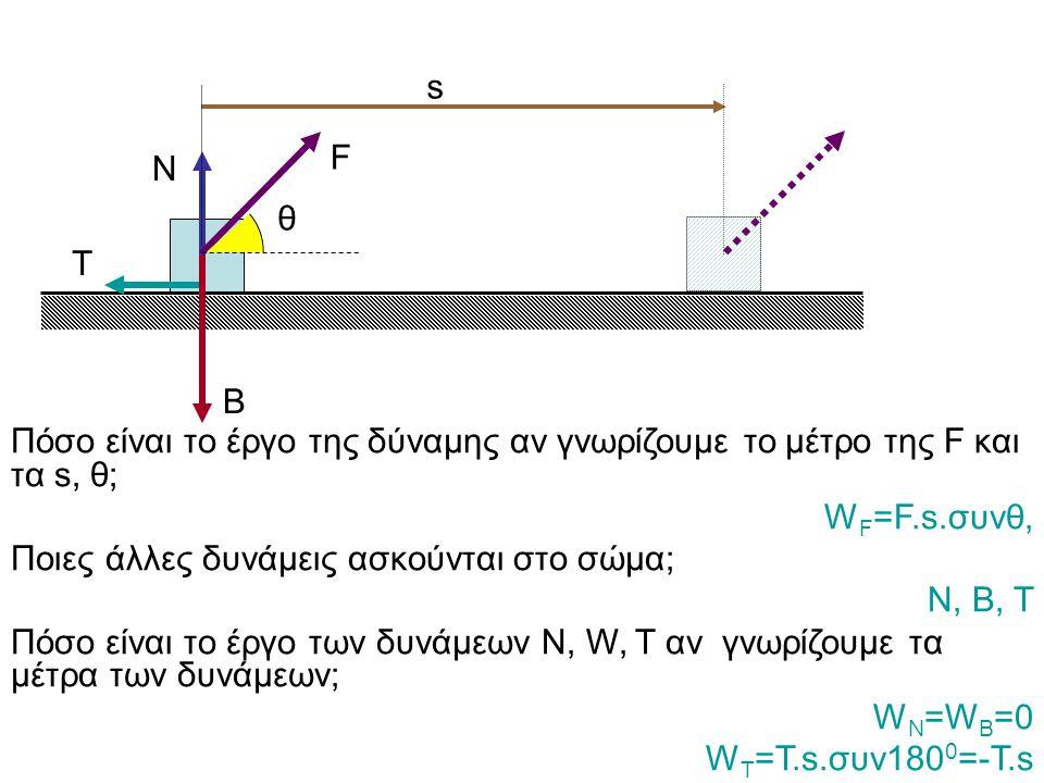 θ s F N Β T Πόσο είναι το έργο της δύναμης αν γνωρίζουμε το μέτρο της F και τα s, θ; W F =F.s.συνθ, Ποιες άλλες δυνάμεις ασκούνται στο σώμα; N, Β, T Π