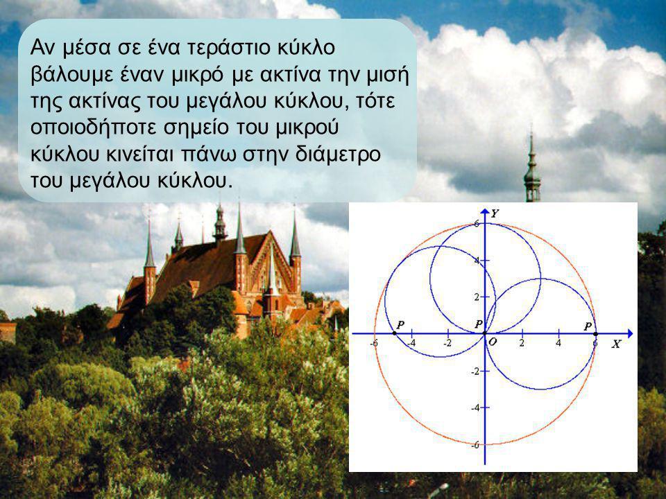 Αν μέσα σε ένα τεράστιο κύκλο βάλουμε έναν μικρό με ακτίνα την μισή της ακτίνας του μεγάλου κύκλου, τότε οποιοδήποτε σημείο του μικρού κύκλου κινείται πάνω στην διάμετρο του μεγάλου κύκλου.