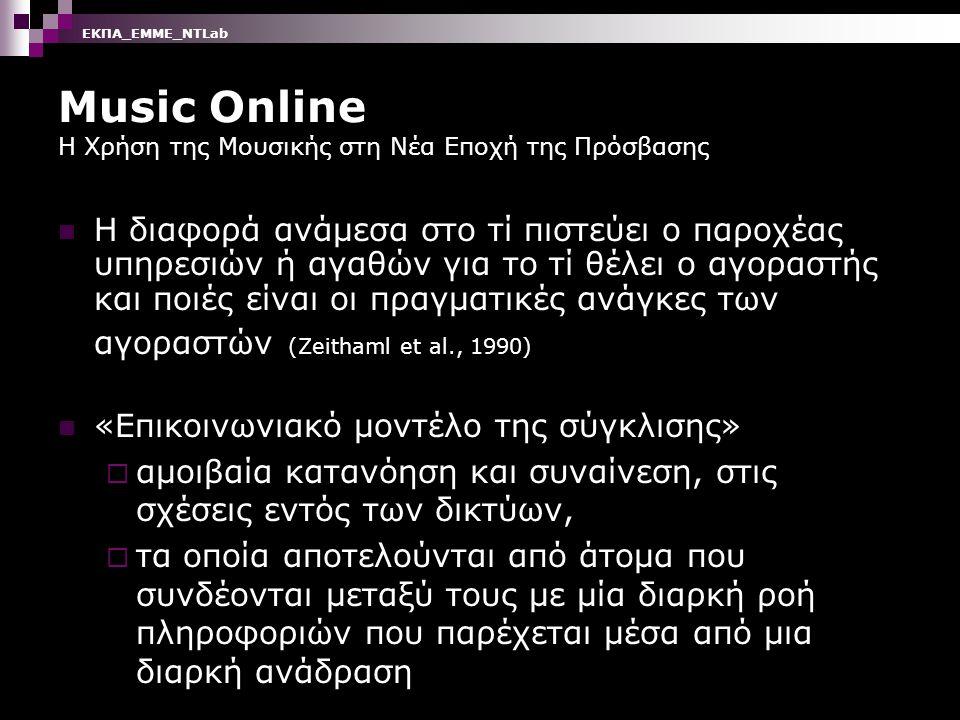 Music Online Η Χρήση της Μουσικής στη Νέα Εποχή της Πρόσβασης Η διαφορά ανάμεσα στο τί πιστεύει ο παροχέας υπηρεσιών ή αγαθών για το τί θέλει ο αγοραστής και ποιές είναι οι πραγματικές ανάγκες των αγοραστών (Zeithaml et al., 1990) «Επικοινωνιακό μοντέλο της σύγκλισης» ααμοιβαία κατανόηση και συναίνεση, στις σχέσεις εντός των δικτύων, ττα οποία αποτελούνται από άτομα που συνδέονται μεταξύ τους με μία διαρκή ροή πληροφοριών που παρέχεται μέσα από μια διαρκή ανάδραση ΕΚΠΑ_ΕΜΜΕ_ΝΤLab
