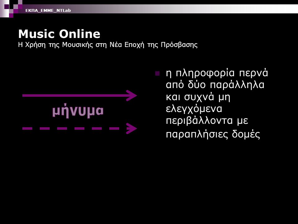 Music Online Η Χρήση της Μουσικής στη Νέα Εποχή της Πρόσβασης για να καταλήξει, κατατμημένη ή συμπιεσμένη στην θέση της μέσα στο νέο κόμβο της επικοινωνίας που δημιουργείται; ΕΚΠΑ_ΕΜΜΕ_ΝΤLab