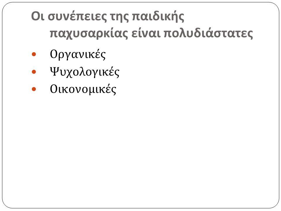 Οργανικά προβλήματα Αυξημένη αρτηριακή πίεση Αυξημένη χοληστερόλη & τριγλυκερίδια Αντίσταση στην ινσουλίνη Αναπνευστικά προβλήματα Μυοσκελετικά προβλήματα Δερματικά προβλήματα Παθήσεις της ουροδόχου κύστης WHO, 2006