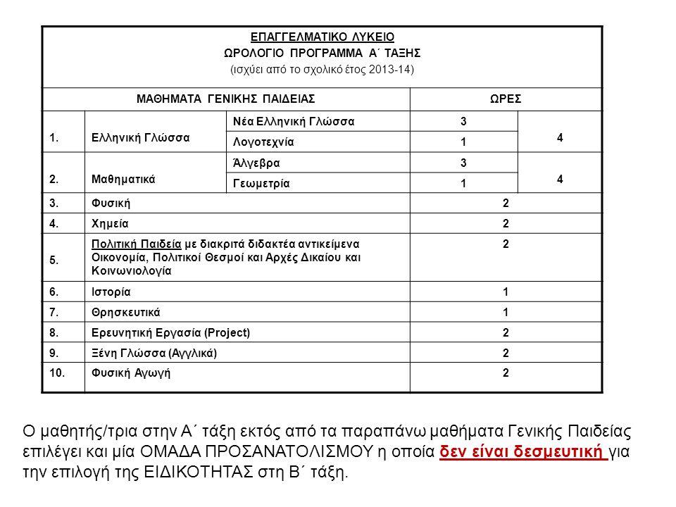 ΕΠΑΓΓΕΛΜΑΤΙΚΟ ΛΥΚΕΙΟ ΩΡΟΛΟΓΙΟ ΠΡΟΓΡΑΜΜΑ Α΄ ΤΑΞΗΣ (ισχύει από το σχολικό έτος 2013-14) ΜΑΘΗΜΑΤΑ ΓΕΝΙΚΗΣ ΠΑΙΔΕΙΑΣΩΡΕΣ 1.Ελληνική Γλώσσα Νέα Ελληνική Γλώσσα3 4 Λογοτεχνία1 2.Μαθηματικά Άλγεβρα3 4 Γεωμετρία1 3.Φυσική2 4.Χημεία2 5.