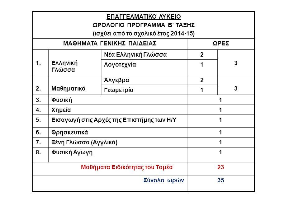 ΕΠΑΓΓΕΛΜΑΤΙΚΟ ΛΥΚΕΙΟ ΩΡΟΛΟΓΙΟ ΠΡΟΓΡΑΜΜΑ Β΄ ΤΑΞΗΣ (ισχύει από το σχολικό έτος 2014-15) ΜΑΘΗΜΑΤΑ ΓΕΝΙΚΗΣ ΠΑΙΔΕΙΑΣΩΡΕΣ 1.Ελληνική Γλώσσα Νέα Ελληνική Γλώσσα2 3 Λογοτεχνία1 2.Μαθηματικά Άλγεβρα2 3 Γεωμετρία1 3.Φυσική1 4.Χημεία1 5.Εισαγωγή στις Αρχές της Επιστήμης των Η/Υ1 6.Θρησκευτικά1 7.Ξένη Γλώσσα (Αγγλικά)1 8.Φυσική Αγωγή1 Μαθήματα Ειδικότητας του Τομέα23 Σύνολο ωρών35