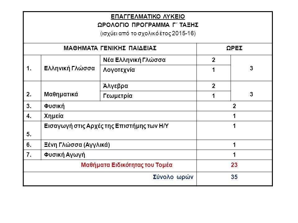 ΕΠΑΓΓΕΛΜΑΤΙΚΟ ΛΥΚΕΙΟ ΩΡΟΛΟΓΙΟ ΠΡΟΓΡΑΜΜΑ Γ΄ ΤΑΞΗΣ (ισχύει από το σχολικό έτος 2015-16) ΜΑΘΗΜΑΤΑ ΓΕΝΙΚΗΣ ΠΑΙΔΕΙΑΣΩΡΕΣ 1.Ελληνική Γλώσσα Νέα Ελληνική Γλώσσα2 3 Λογοτεχνία1 2.Μαθηματικά Άλγεβρα2 3 Γεωμετρία1 3.Φυσική2 4.Χημεία1 5.