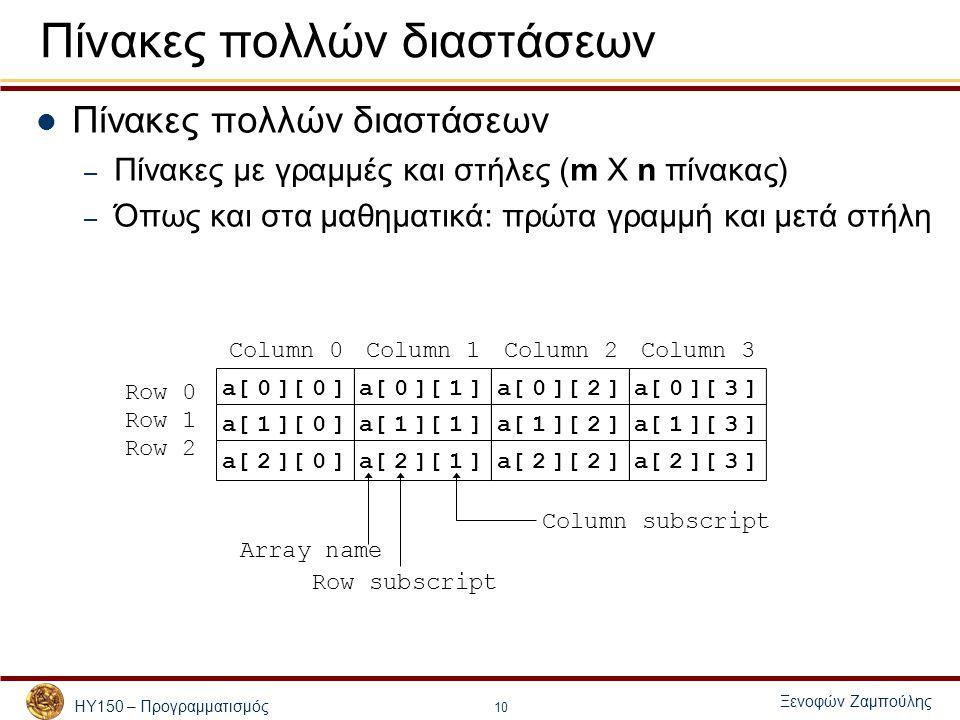 ΗΥ150 – Προγραμματισμός Ξενοφών Ζαμπούλης 10 Πίνακες πολλών διαστάσεων – Πίνακες με γραμμές και στήλες (m Χ n πίνακας) – Όπως και στα μαθηματικά: πρώτα γραμμή και μετά στήλη Row 0 Row 1 Row 2 Column 0Column 1Column 2Column 3 a[ 0 ][ 0 ] a[ 1 ][ 0 ] a[ 2 ][ 0 ] a[ 0 ][ 1 ] a[ 1 ][ 1 ] a[ 2 ][ 1 ] a[ 0 ][ 2 ] a[ 1 ][ 2 ] a[ 2 ][ 2 ] a[ 0 ][ 3 ] a[ 1 ][ 3 ] a[ 2 ][ 3 ] Row subscript Array name Column subscript