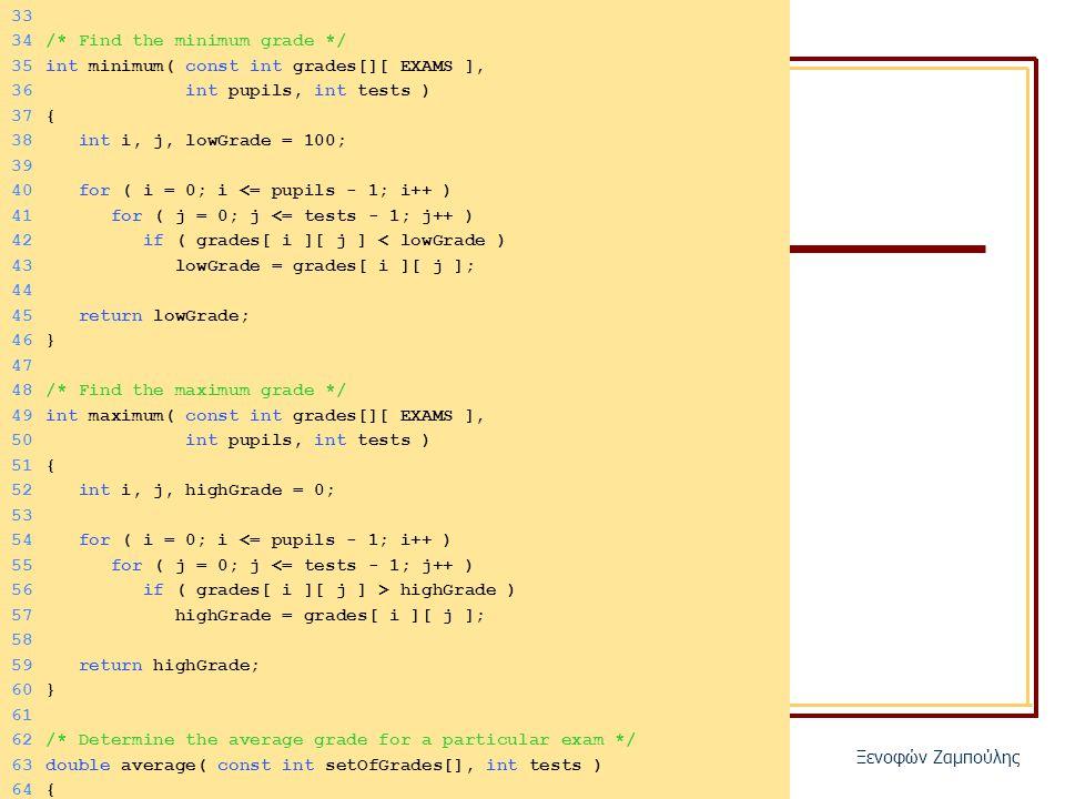 ΗΥ150 – Προγραμματισμός Ξενοφών Ζαμπούλης 33 34/* Find the minimum grade */ 35int minimum( const int grades[][ EXAMS ], 36 int pupils, int tests ) 37{