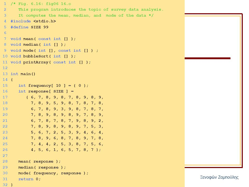 ΗΥ150 – Προγραμματισμός Ξενοφών Ζαμπούλης 1/* Fig.