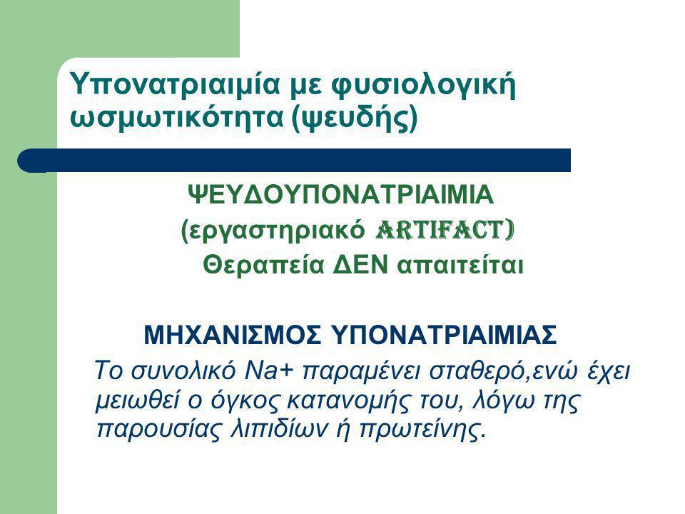 Υπονατριαιμία με ελαττωμένη ωσμωτικότητα (Αληθής) ΜΗΧΑΝΙΣΜΟΣ ΥΠΟΝΑΤΡΙΑΙΜΙΑΣ Να+ ορού = (Εξωκυττάριο Νατριο+Ενδοκυττάριο Κάλιο) / Ολικό Η2Ο του οργανισμού.