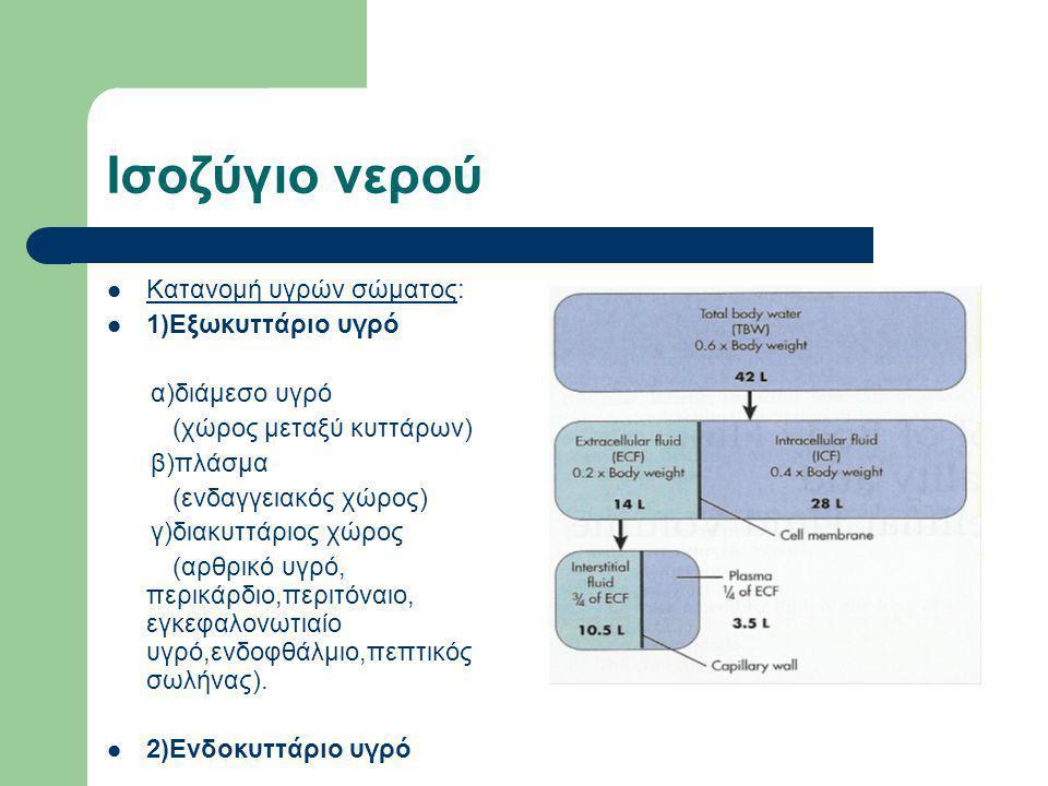 Ωσμωτικότητα και Τονικότητα ΩΣΜΩΣΗ Μετακίνηση Η2Ο διαμέσου των κυτταρικών μεμβρανών (ημιδιαπερατή μεμβράνη), λόγω διαφοράς συγκέντρωσης διαλυμένων ουσιών, που δεν μπορούν να περάσουν την κυτταρική μεμβράνη.