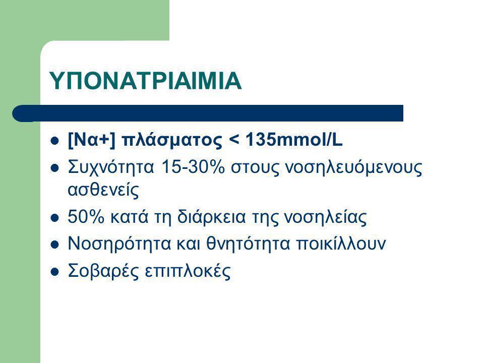 ΥΠΟΝΑΤΡΙΑΙΜΙΑ [Να+] πλάσματος < 135mmol/L Συχνότητα 15-30% στους νοσηλευόμενους ασθενείς 50% κατά τη διάρκεια της νοσηλείας Νοσηρότητα και θνητότητα π