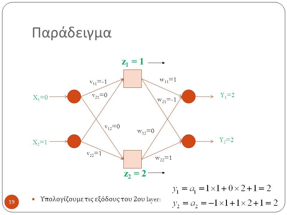 19 Παράδειγμα 19 Υπολογίζουμε τις εξόδους του 2 ου layer: X 1 =0 X 2 =1 v 11 =-1 v 21 =0 v 12 =0 v 22 =1 w 11 =1 w 21 =-1 w 12 =0 w 22 =1 Y 1 =2 Y 2 =2 z 1 = 1 z 2 = 2