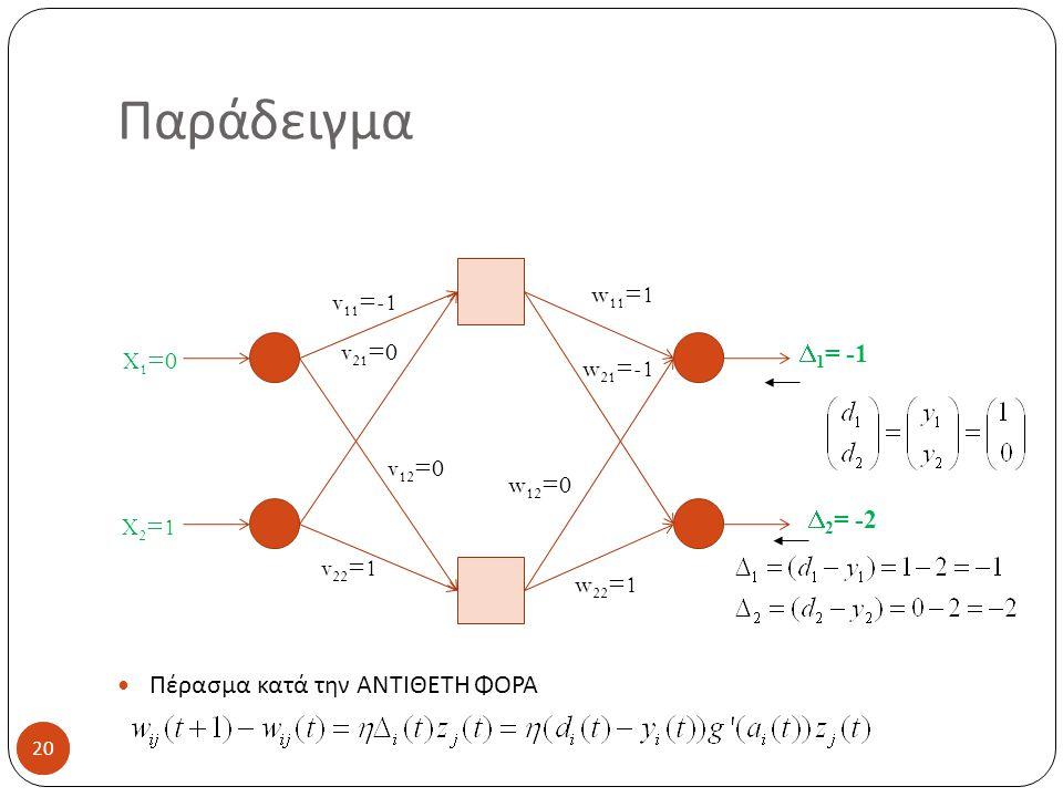 20 Παράδειγμα 20 Πέρασμα κατά την ΑΝΤΙΘΕΤΗ ΦΟΡΑ X 1 =0 X 2 =1 v 11 =-1 v 21 =0 v 12 =0 v 22 =1 w 11 =1 w 21 =-1 w 12 =0 w 22 =1  1 = -1  2 = -2