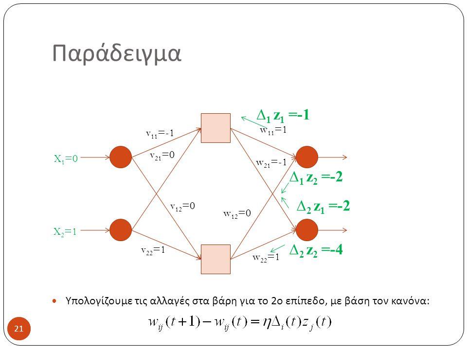 21 Παράδειγμα 21 Υπολογίζουμε τις αλλαγές στα βάρη για το 2 ο επίπεδο, με βάση τον κανόνα : X 1 =0 X 2 =1 v 11 =-1 v 21 =0 v 12 =0 v 22 =1 w 11 =1 w 21 =-1 w 12 =0 w 22 =1  1 z 1 =-1  1 z 2 =-2  2 z 1 =-2  2 z 2 =-4
