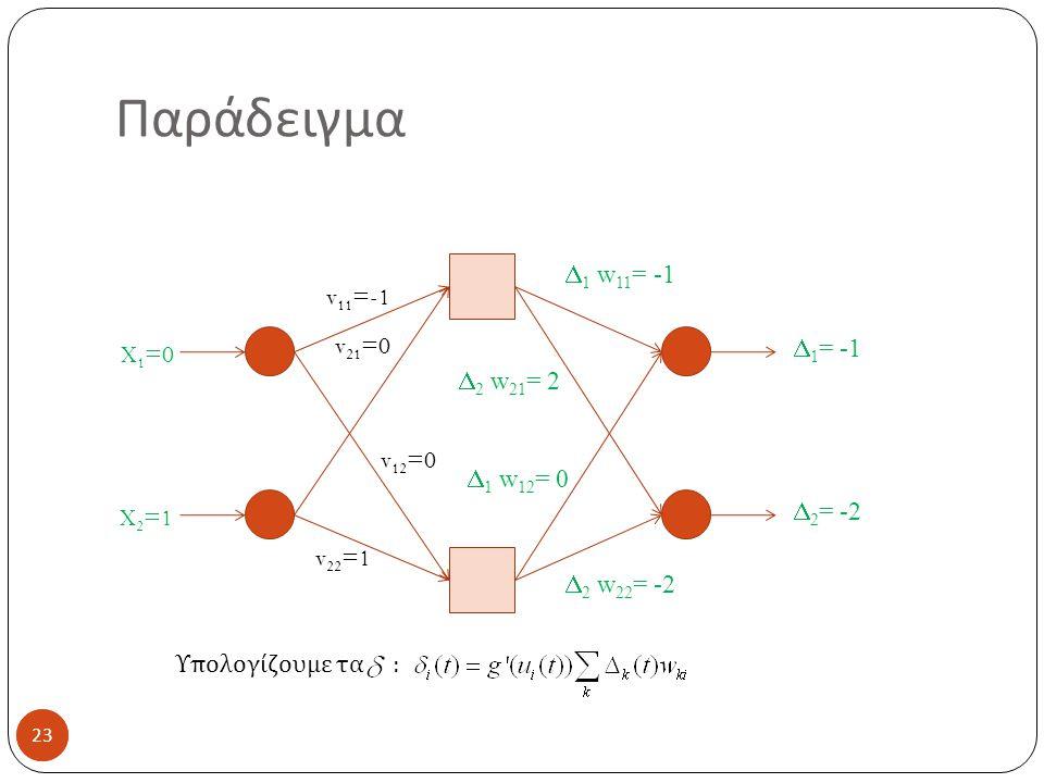23 Παράδειγμα 23 X 1 =0 X 2 =1 v 11 =-1 v 21 =0 v 12 =0 v 22 =1  1 w 11 = -1  2 w 21 = 2  1 w 12 = 0  2 w 22 = -2  1 = -1  2 = -2 Υπολογίζουμε τα :