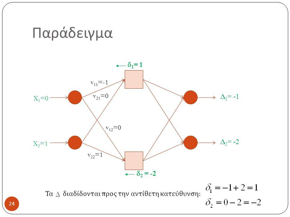 24 Παράδειγμα 24 X 1 =0 X 2 =1 v 11 =-1 v 21 =0 v 12 =0 v 22 =1  1 = -1  2 = -2  1 = 1  2 = -2 Τα διαδίδονται προς την αντίθετη κατεύθυνση: