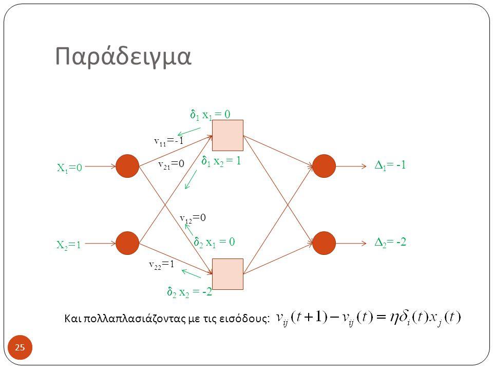 25 Παράδειγμα 25 X 1 =0 X 2 =1 v 11 =-1 v 21 =0 v 12 =0 v 22 =1  1 = -1  2 = -2  1 x 1 = 0  2 x 2 = -2  2 x 1 = 0  1 x 2 = 1 Και πολλαπλασιάζοντας με τις εισόδους :