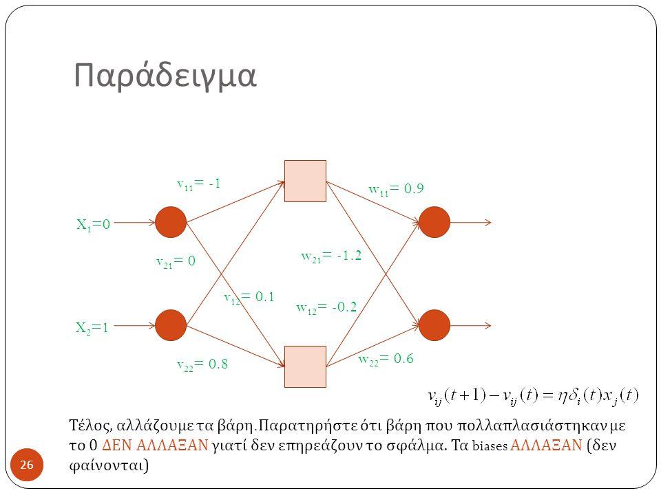 26 Παράδειγμα 26 X 1 =0 X 2 =1 v 11 = -1 v 21 = 0 v 12 = 0.1 v 22 = 0.8 w 11 = 0.9 w 21 = -1.2 w 12 = -0.2 w 22 = 0.6 Τέλος, αλλάζουμε τα βάρη.
