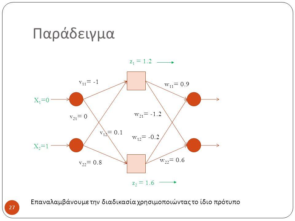 27 Παράδειγμα 27 X 1 =0 X 2 =1 v 11 = -1 v 21 = 0 v 12 = 0.1 v 22 = 0.8 w 11 = 0.9 w 21 = -1.2 w 12 = -0.2 w 22 = 0.6 z 2 = 1.6 z 1 = 1.2 Επαναλαμβάνουμε την διαδικασία χρησιμοποιώντας το ίδιο πρότυπο