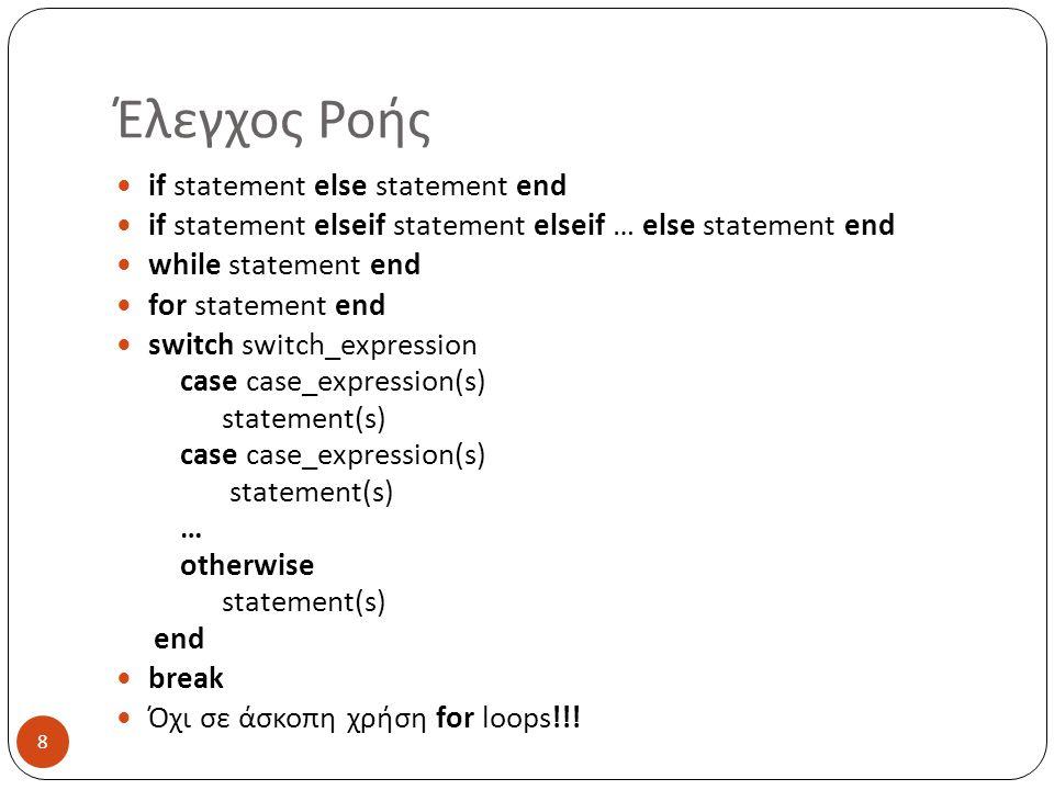 Έλεγχος Ροής if statement else statement end if statement elseif statement elseif … else statement end while statement end for statement end switch switch_expression case case_expression(s) statement(s) case case_expression(s) statement(s) … otherwise statement(s) end break Όχι σε άσκοπη χρήση for loops!!.