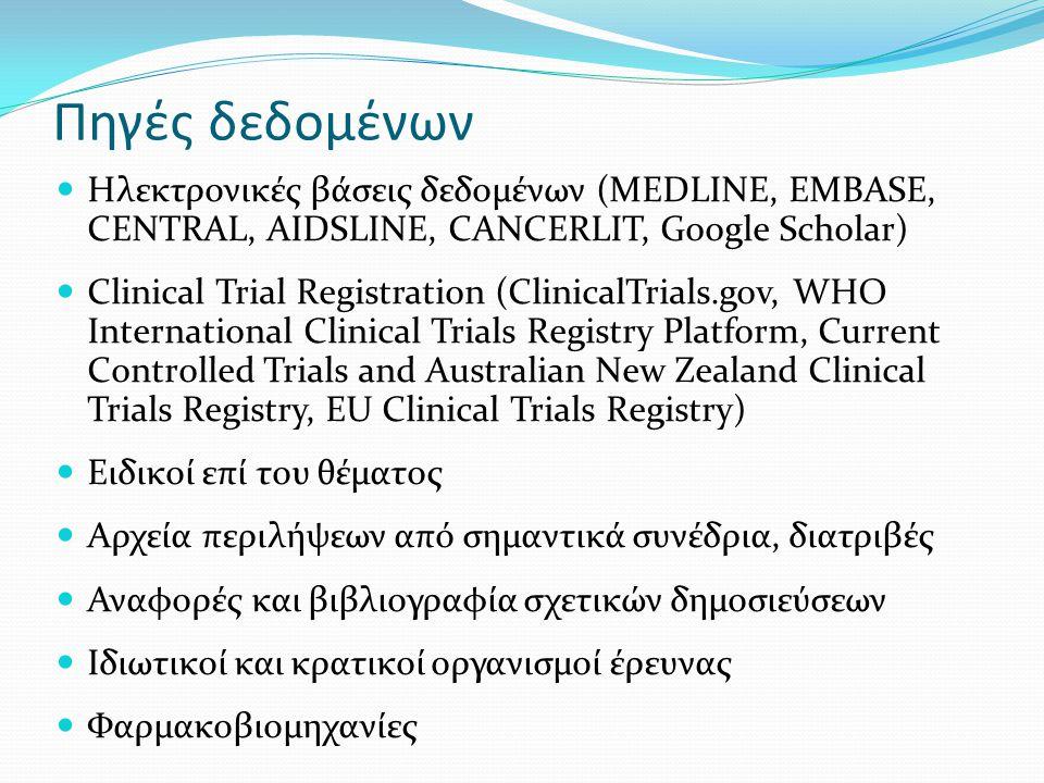 Πηγές δεδομένων Ηλεκτρονικές βάσεις δεδομένων (MEDLINE, EMBASE, CENTRAL, AIDSLINE, CANCERLIT, Google Scholar) Clinical Trial Registration (ClinicalTrials.gov, WHO International Clinical Trials Registry Platform, Current Controlled Trials and Australian New Zealand Clinical Trials Registry, EU Clinical Trials Registry) Ειδικοί επί του θέματος Αρχεία περιλήψεων από σημαντικά συνέδρια, διατριβές Αναφορές και βιβλιογραφία σχετικών δημοσιεύσεων Ιδιωτικοί και κρατικοί οργανισμοί έρευνας Φαρμακοβιομηχανίες