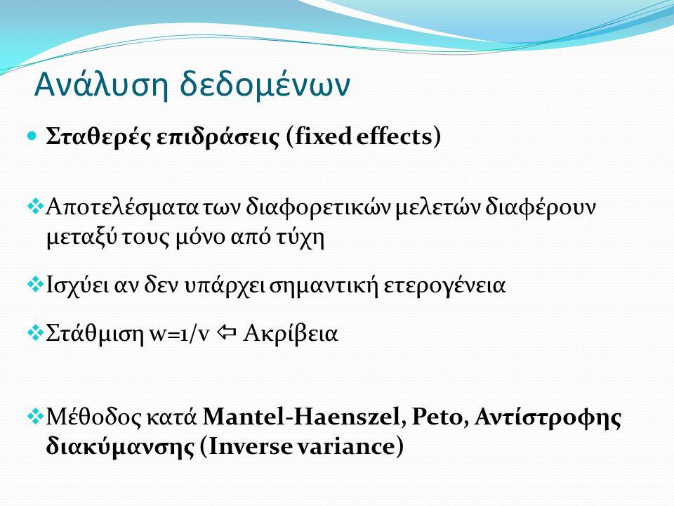 Ανάλυση δεδομένων Σταθερές επιδράσεις (fixed effects)  Αποτελέσματα των διαφορετικών μελετών διαφέρουν μεταξύ τους μόνο από τύχη  Ισχύει αν δεν υπάρχει σημαντική ετερογένεια  Στάθμιση w=1/v  Ακρίβεια  Μέθοδος κατά Mantel-Haenszel, Peto, Αντίστροφης διακύμανσης (Inverse variance)