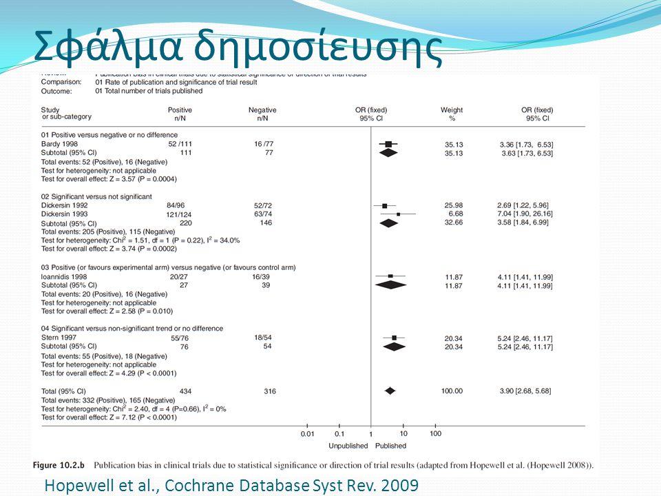 Σφάλμα δημοσίευσης Hopewell et al., Cochrane Database Syst Rev. 2009