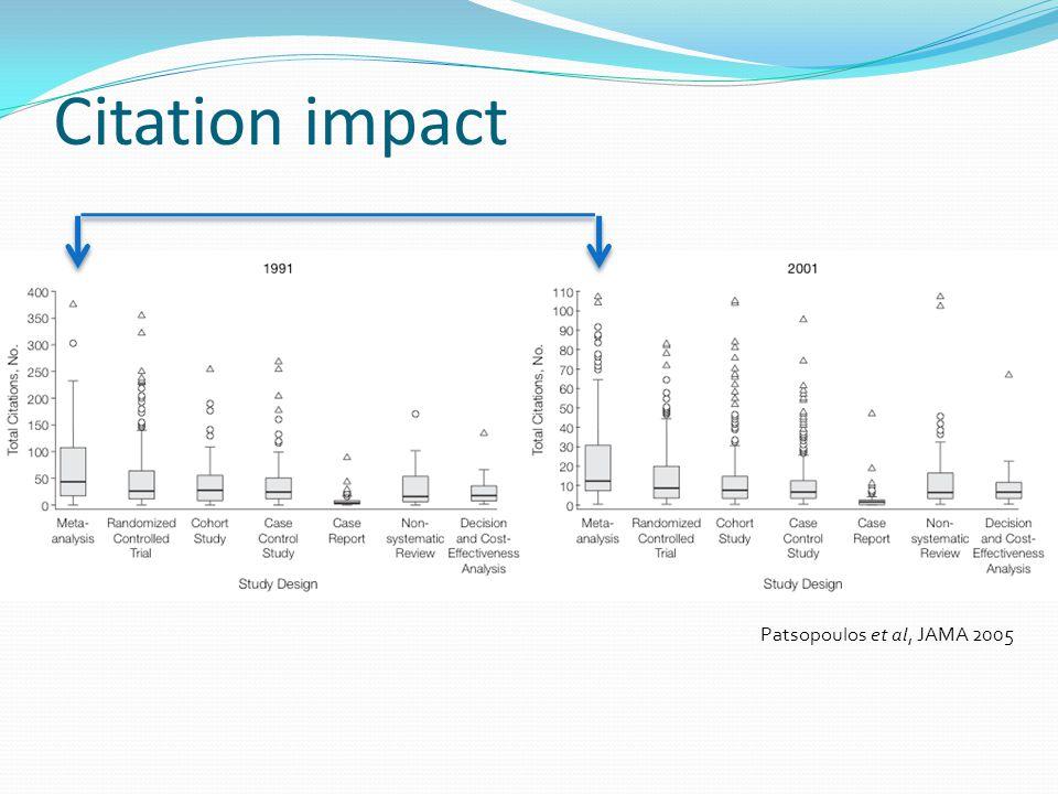 Citation impact Patsopoulos et al, JAMA 2005