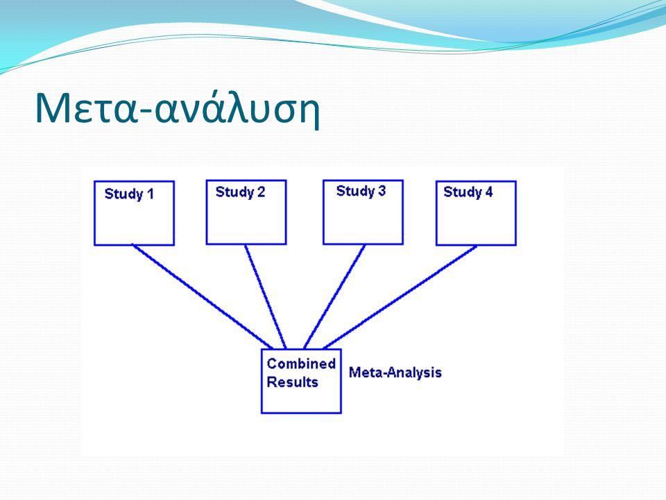 Σκοπός Η ποσοτική σύνθεση δεδομένων από πολλές διαφορετικές μελέτες που ασχολούνται με το ίδιο θέμα Υπολογισμός ενός συνολικού/συνοπτικού αποτελέσματος από όλες τις μελέτες (pooled effect) Διεξοδική ανίχνευση συστηματικών σφαλμάτων και υπολογισμός διαφορών (ετερογένεια)