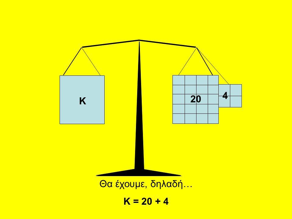 20 4 Κ Θα έχουμε, δηλαδή… Κ = 20 + 4