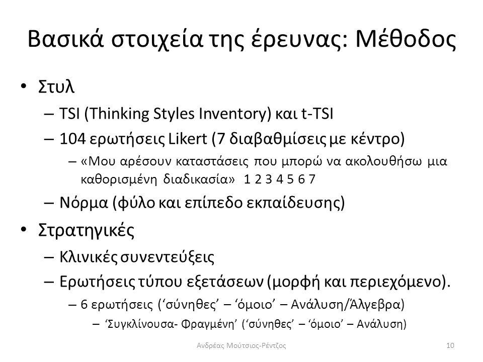 Βασικά στοιχεία της έρευνας: Μέθοδος Στυλ – TSI (Thinking Styles Inventory) και t-TSI – 104 ερωτήσεις Likert (7 διαβαθμίσεις με κέντρο) – «Μου αρέσουν καταστάσεις που μπορώ να ακολουθήσω μια καθορισμένη διαδικασία» 1 2 3 4 5 6 7 – Νόρμα (φύλο και επίπεδο εκπαίδευσης) Στρατηγικές – Κλινικές συνεντεύξεις – Ερωτήσεις τύπου εξετάσεων (μορφή και περιεχόμενο).