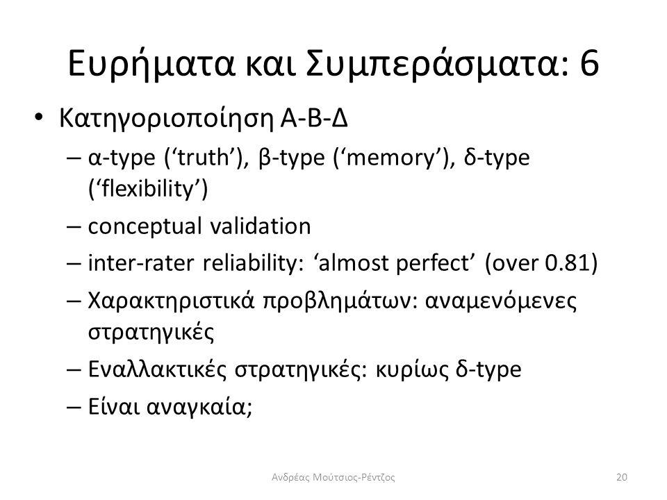 Ευρήματα και Συμπεράσματα: 6 Κατηγοριοποίηση Α-Β-Δ – α-type ('truth'), β-type ('memory'), δ-type ('flexibility') – conceptual validation – inter-rater reliability: 'almost perfect' (over 0.81) – Χαρακτηριστικά προβλημάτων: αναμενόμενες στρατηγικές – Εναλλακτικές στρατηγικές: κυρίως δ-type – Είναι αναγκαία; Ανδρέας Μούτσιος-Ρέντζος20