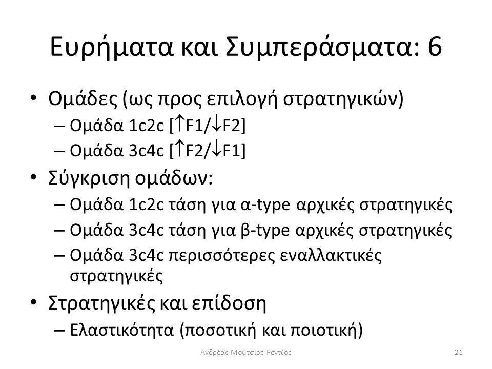 Ευρήματα και Συμπεράσματα: 6 Ομάδες (ως προς επιλογή στρατηγικών) – Ομάδα 1c2c [  F1/  F2] – Ομάδα 3c4c [  F2/  F1] Σύγκριση ομάδων: – Ομάδα 1c2c τάση για α-type αρχικές στρατηγικές – Ομάδα 3c4c τάση για β-type αρχικές στρατηγικές – Ομάδα 3c4c περισσότερες εναλλακτικές στρατηγικές Στρατηγικές και επίδοση – Ελαστικότητα (ποσοτική και ποιοτική) Ανδρέας Μούτσιος-Ρέντζος21