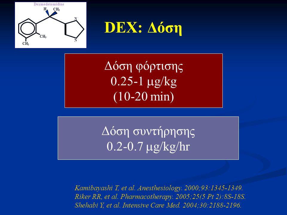 DEX: Δόση Δόση φόρτισης 0.25-1  g/kg (10-20 min) Δόση συντήρησης 0.2-0.7  g/kg/hr Kamibayashi T, et al.
